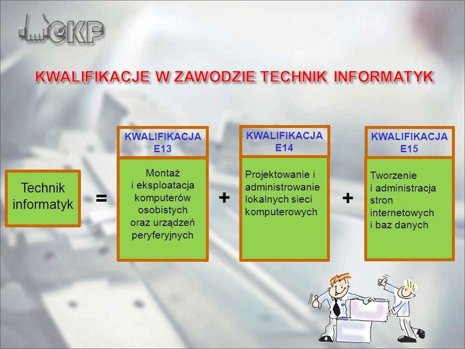 Technik informatyk = Montaż i eksploatacja komputerów osobistych oraz urządzeń peryferyjnych Projektowanie i administrowanie lokalnych sieci komputero