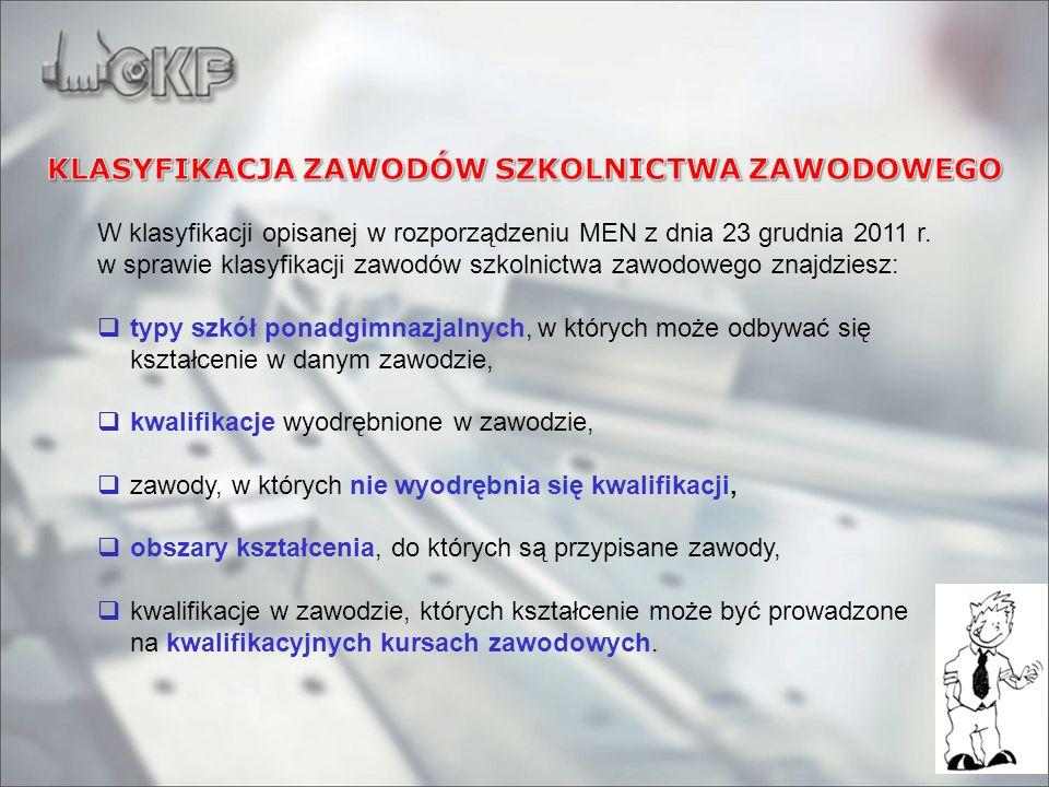 W klasyfikacji opisanej w rozporządzeniu MEN z dnia 23 grudnia 2011 r. w sprawie klasyfikacji zawodów szkolnictwa zawodowego znajdziesz: typy szkół po