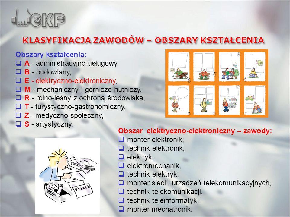 Obszary kształcenia: A - administracyjno-usługowy, B - budowlany, E - elektryczno-elektroniczny, M - mechaniczny i górniczo-hutniczy, R - rolno-leśny
