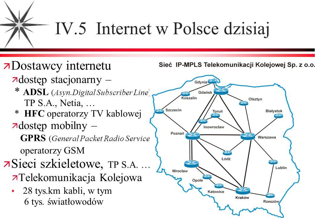 IV.5 Internet w Polsce dzisiaj Dostawcy internetu dostęp stacjonarny – * ADSL (Asyn.Digital Subscriber Line) TP S.A., Netia, … * HFC operatorzy TV kab