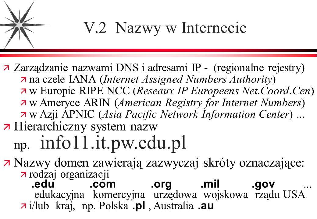 V.2 Nazwy w Internecie Zarządzanie nazwami DNS i adresami IP - (regionalne rejestry) ä na czele IANA (Internet Assigned Numbers Authority) ä w Europie