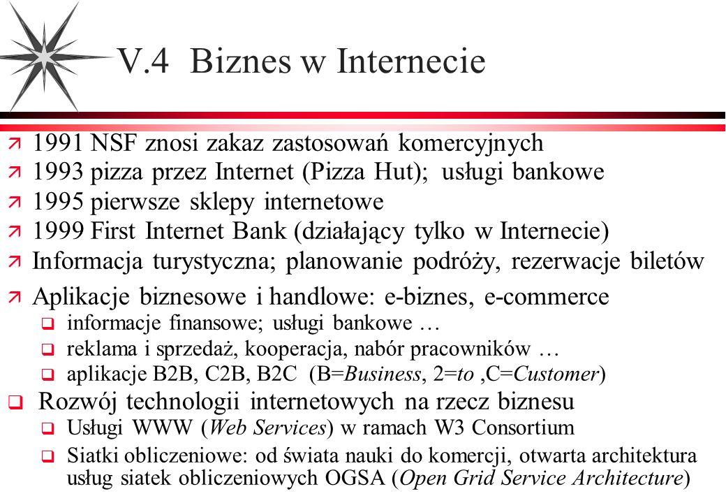 V.4 Biznes w Internecie 1991 NSF znosi zakaz zastosowań komercyjnych 1993 pizza przez Internet (Pizza Hut); usługi bankowe 1995 pierwsze sklepy intern
