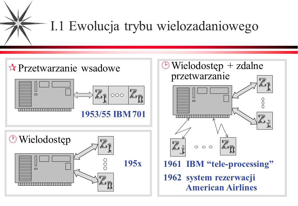 I.1 Ewolucja trybu wielozadaniowego ¶Przetwarzanie wsadowe ·Wielodostęp ¸Wielodostęp + zdalne przetwarzanie 1961 IBM tele-processing 1953/55 IBM 701 1