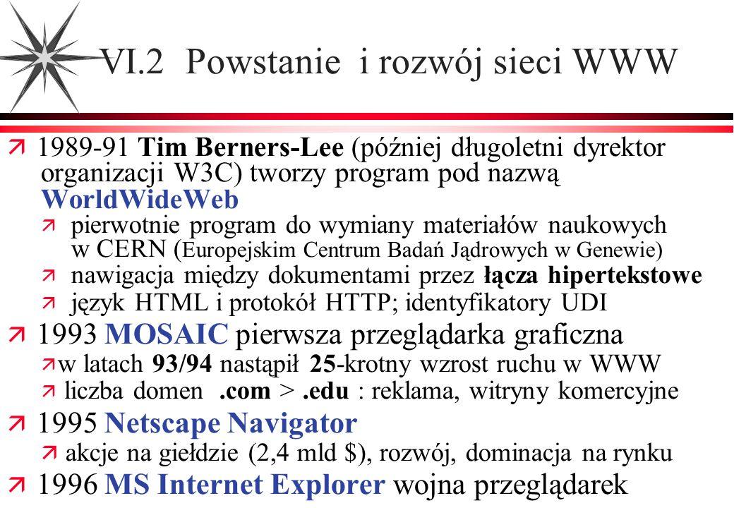 VI.2 Powstanie i rozwój sieci WWW 1989-91 Tim Berners-Lee (później długoletni dyrektor organizacji W3C) tworzy program pod nazwą WorldWideWeb pierwotn