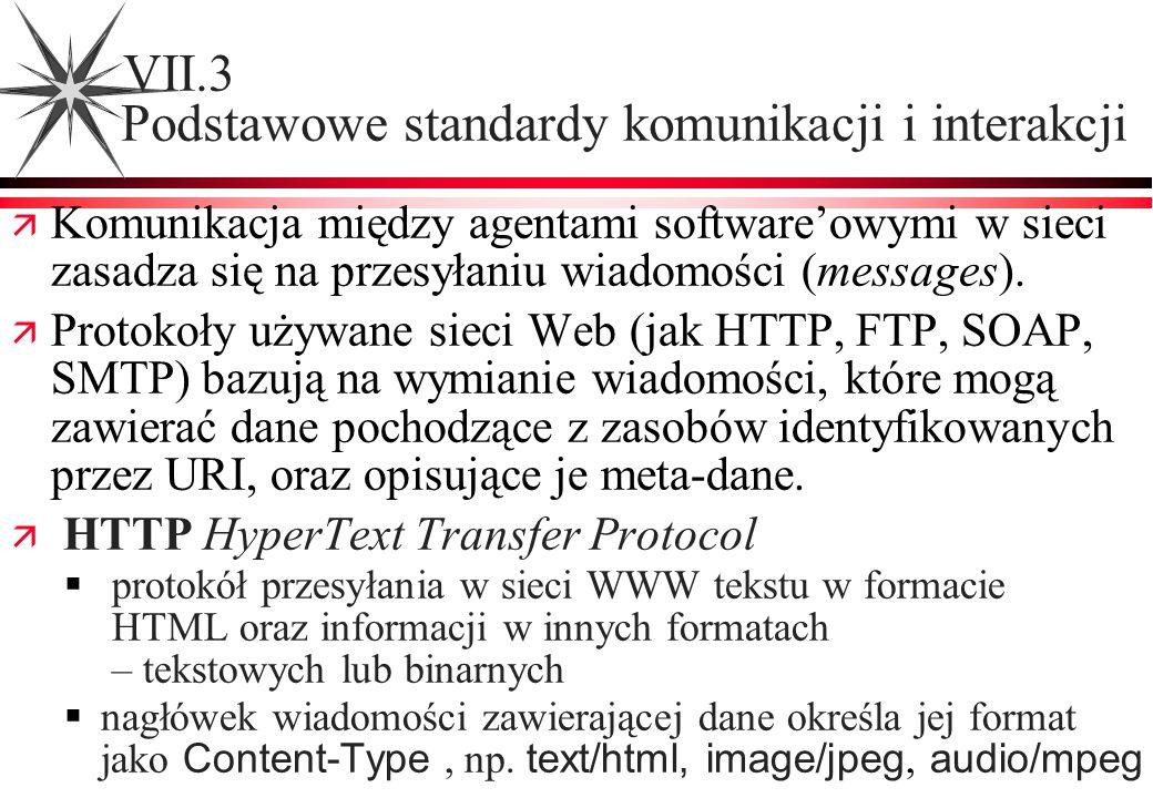 VII.3 Podstawowe standardy komunikacji i interakcji Komunikacja między agentami softwareowymi w sieci zasadza się na przesyłaniu wiadomości (messages)