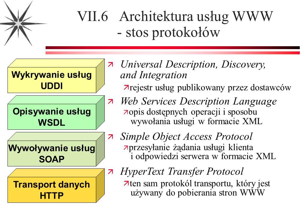 VII.6 Architektura usług WWW - stos protokołów ä Universal Description, Discovery, and Integration ä rejestr usług publikowany przez dostawców ä Web S