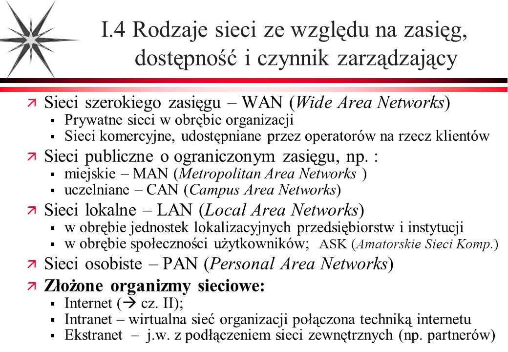 I.4 Rodzaje sieci ze względu na zasięg, dostępność i czynnik zarządzający Sieci szerokiego zasięgu – WAN (Wide Area Networks) Prywatne sieci w obrębie