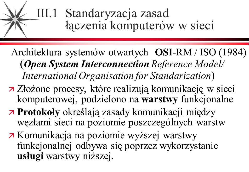 III.1 Standaryzacja zasad łączenia komputerów w sieci Architektura systemów otwartych OSI-RM / ISO (1984) ( Open System Interconnection Reference Mode