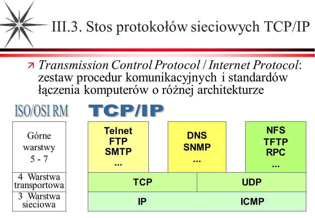 III.3. Stos protokołów sieciowych TCP/IP Transmission Control Protocol / Internet Protocol: zestaw procedur komunikacyjnych i standardów łączenia komp