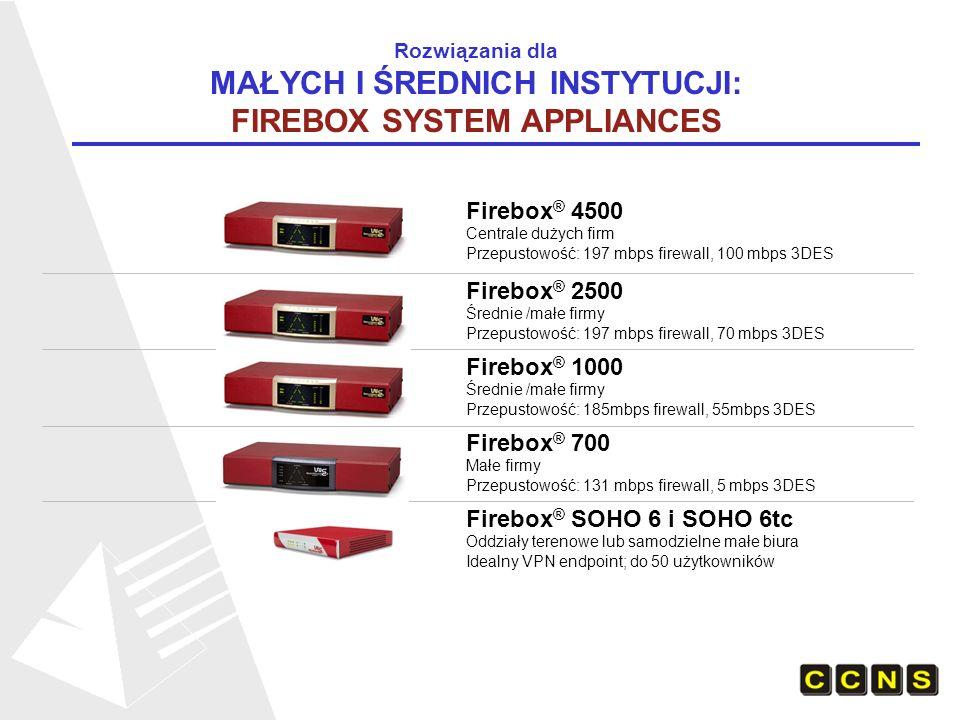 Firebox ® 4500 Centrale dużych firm Przepustowość: 197 mbps firewall, 100 mbps 3DES Firebox ® 2500 Średnie /małe firmy Przepustowość: 197 mbps firewall, 70 mbps 3DES Firebox ® 1000 Średnie /małe firmy Przepustowość: 185mbps firewall, 55mbps 3DES Firebox ® 700 Małe firmy Przepustowość: 131 mbps firewall, 5 mbps 3DES Firebox ® SOHO 6 i SOHO 6tc Oddziały terenowe lub samodzielne małe biura Idealny VPN endpoint; do 50 użytkowników Rozwiązania dla MAŁYCH I ŚREDNICH INSTYTUCJI: FIREBOX SYSTEM APPLIANCES