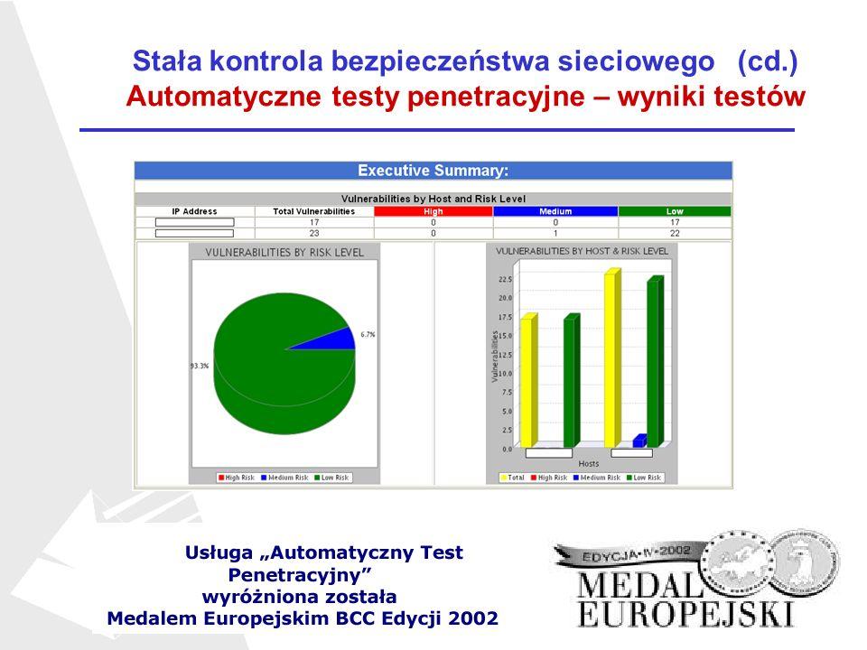 Stała kontrola bezpieczeństwa sieciowego (cd.) Automatyczne testy penetracyjne – wyniki testów
