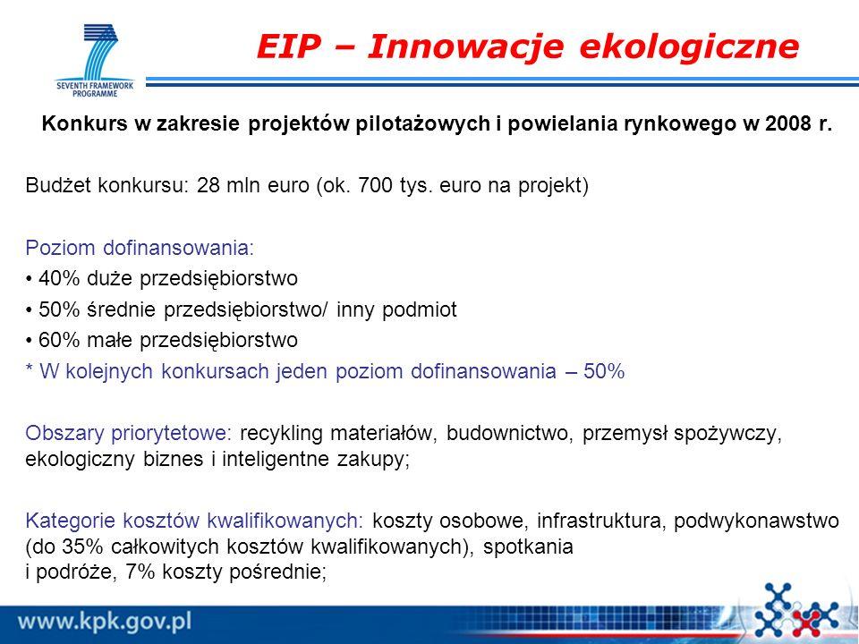 EIP – Innowacje ekologiczne Konkurs w zakresie projektów pilotażowych i powielania rynkowego w 2008 r. Budżet konkursu: 28 mln euro (ok. 700 tys. euro