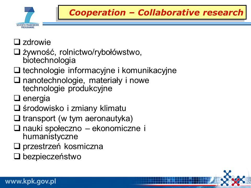 zdrowie żywność, rolnictwo/rybołówstwo, biotechnologia technologie informacyjne i komunikacyjne nanotechnologie, materiały i nowe technologie produkcy