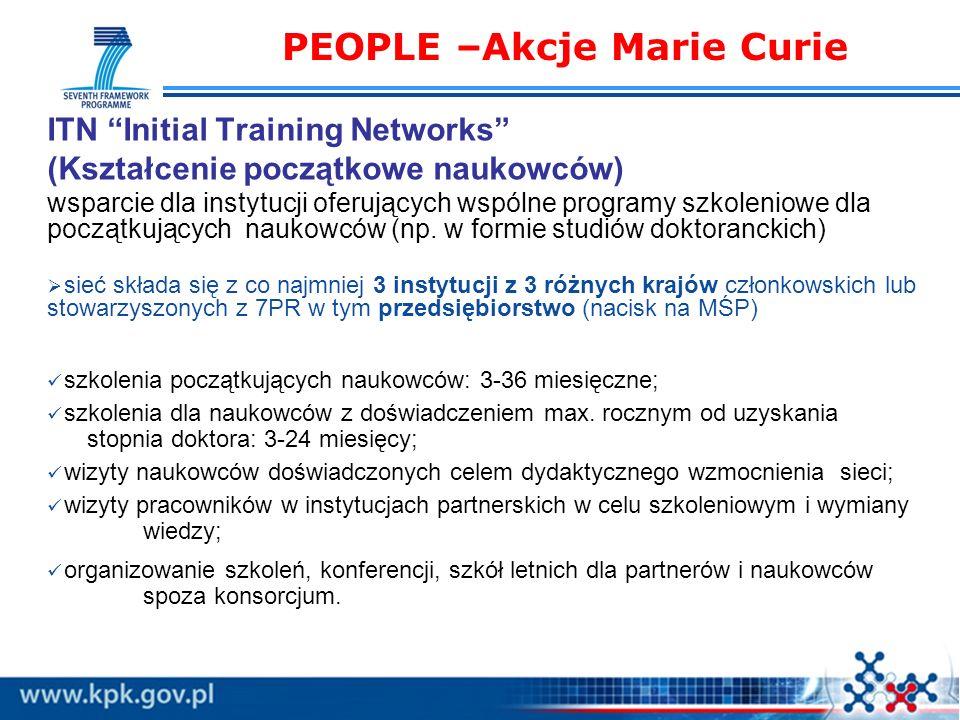ITN Initial Training Networks (Kształcenie początkowe naukowców) wsparcie dla instytucji oferujących wspólne programy szkoleniowe dla początkujących n