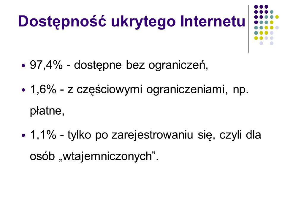 Dostępność ukrytego Internetu 97,4% - dostępne bez ograniczeń, 1,6% - z częściowymi ograniczeniami, np. płatne, 1,1% - tylko po zarejestrowaniu się, c