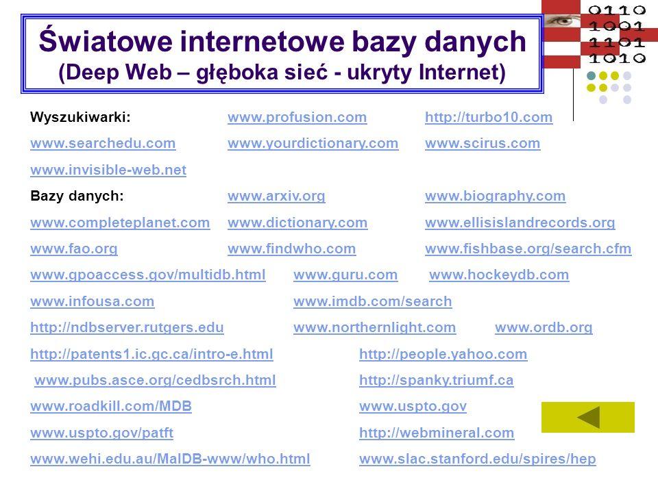 Światowe internetowe bazy danych (Deep Web – głęboka sieć - ukryty Internet) Wyszukiwarki:www.profusion.comhttp://turbo10.comwww.profusion.comhttp://t
