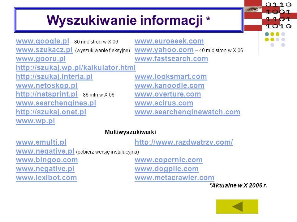 Wyszukiwanie informacji w serwerach edukacyjnych http://ang4u.netwww.angielski.edu.plwww.angielski.prv.pl www.anglisci.plwww.astronomia.plwww.anglisci.plwww.astronomia.pl www.biologia.plwww.biologia.pl http://biologia-testy.prv.plhttp://biologia-testy.prv.pl www.chemia.px.plwww.eduinfo.plwww.chemia.px.plwww.eduinfo.pl www.interklasa.plwww.e-niemiecki.comwww.edu.com.pl www.filozofia.plwww.fizyka.prv.plwww.gacek.com.prv.pl www.historia.uw.edu.plwww.jpolski.prv.plwww.historia.uw.edu.plwww.jpolski.prv.pl www.lekcje.plwww.lekcje.pl www.leksyka.plhttp://ling.plwww.leksyka.plhttp://ling.pl (słownik) www.literka.pl www.literka.pl www.matura.plwww.ids.edu.plwww.matura.plwww.ids.edu.pl www.nauka.plwww.nauka.pl www.newbelfer.prv.plwww.nowe-liceum.plwww.profesor.pl www.pomaturze.plwww.sciaga.plwww.sciagawa.pl www.uczelnie.plhttp://szkola.net www.szybkanauka.fr.plwww.szybkanauka.fr.pl www.wych.prv.plwww.wych.prv.pl www.wpn.plwww.wpn.pl (Wirtualny Pokój Nauczycielski) www.wiw.pl (Wirtualny Wszechświat) www.wiw.pl