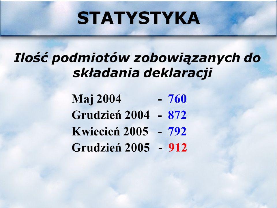 STATYSTYKA Rok 2004 miesiące V – XII zarejestrowano 16.323 deklaracji Rok 2005 miesiące I – XII zarejestrowano 25.419 deklaracji Przywóz 2004: 9.022 Wywóz 2004: 7.301 Przywóz 2005: 14.078 Wywóz 2005: 11.341
