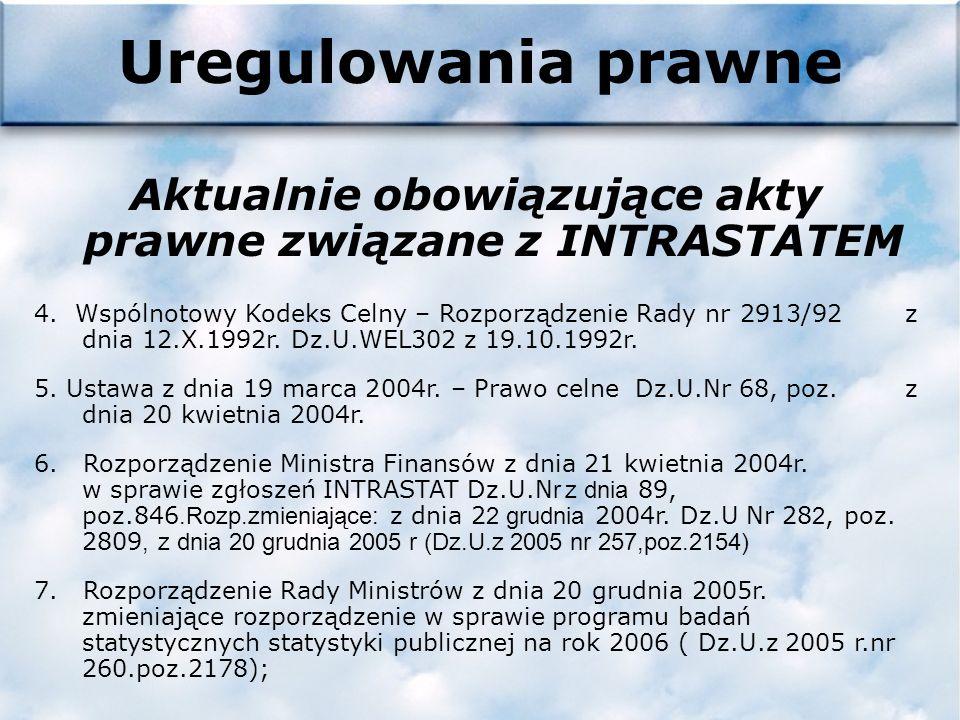 Uregulowania prawne Aktualnie obowiązujące akty prawne związane z INTRASTATEM 1.Rozporządzenie /WE/NR638/2004 PARLAMENTU EUROPEJSKIEGO i Rady z dnia 3