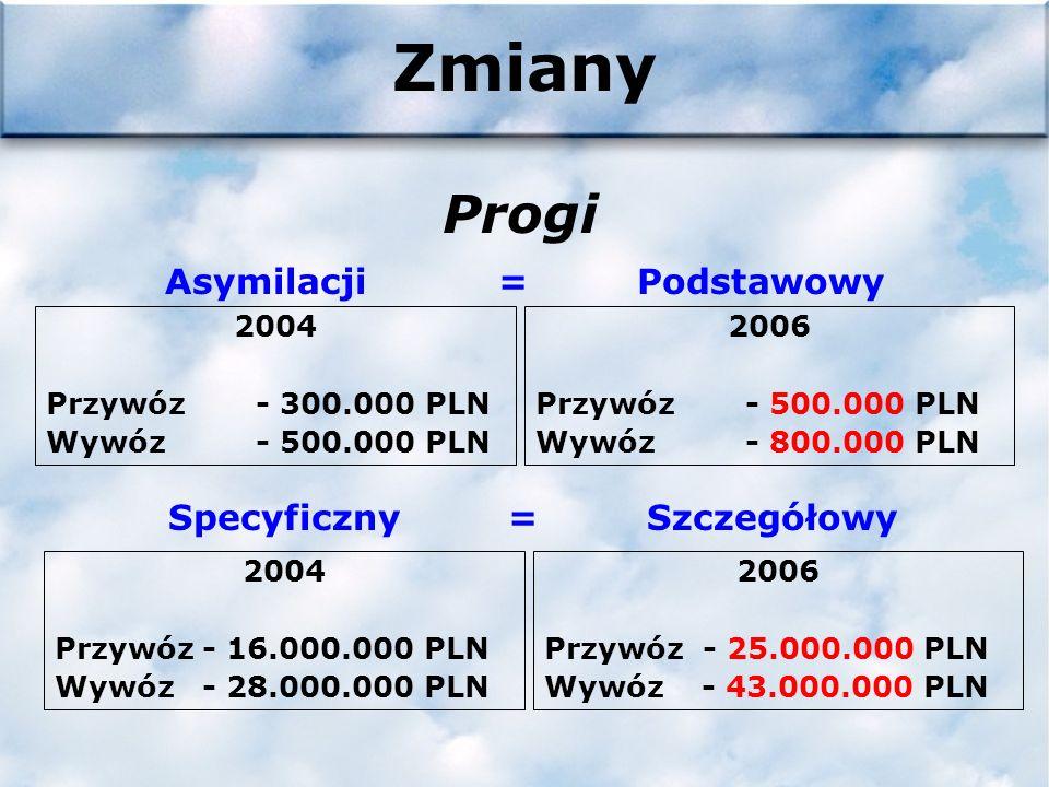 Zmiany Progi 2004 Przywóz - 300.000 PLN Wywóz - 500.000 PLN 2006 Przywóz - 500.000 PLN Wywóz - 800.000 PLN 2004 Przywóz - 16.000.000 PLN Wywóz - 28.000.000 PLN 2006 Przywóz - 25.000.000 PLN Wywóz - 43.000.000 PLN Asymilacji = Podstawowy Specyficzny = Szczegółowy