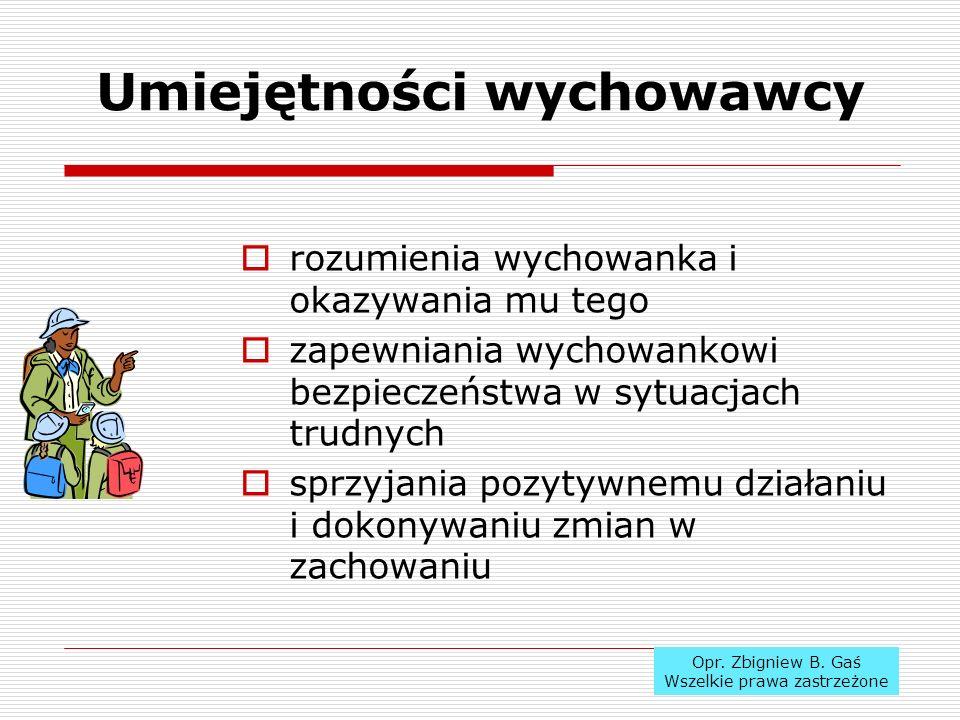Opr. Zbigniew B. Gaś Wszelkie prawa zastrzeżone