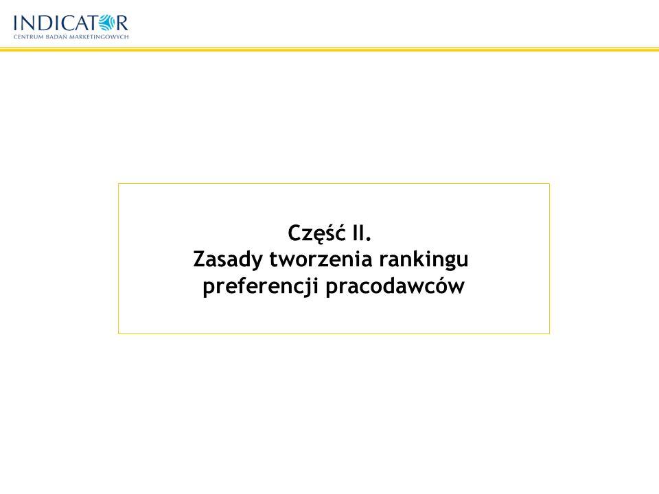 Część II. Zasady tworzenia rankingu preferencji pracodawców