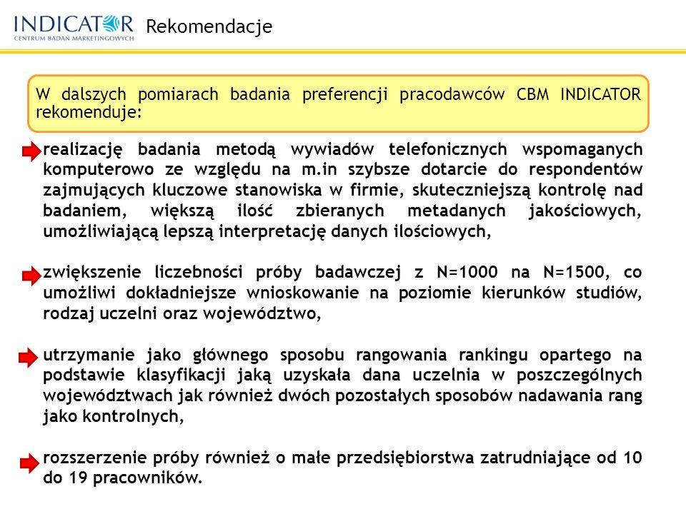 W dalszych pomiarach badania preferencji pracodawców CBM INDICATOR rekomenduje: realizację badania metodą wywiadów telefonicznych wspomaganych komputerowo ze względu na m.in szybsze dotarcie do respondentów zajmujących kluczowe stanowiska w firmie, skuteczniejszą kontrolę nad badaniem, większą ilość zbieranych metadanych jakościowych, umożliwiającą lepszą interpretację danych ilościowych, zwiększenie liczebności próby badawczej z N=1000 na N=1500, co umożliwi dokładniejsze wnioskowanie na poziomie kierunków studiów, rodzaj uczelni oraz województwo, utrzymanie jako głównego sposobu rangowania rankingu opartego na podstawie klasyfikacji jaką uzyskała dana uczelnia w poszczególnych województwach jak również dwóch pozostałych sposobów nadawania rang jako kontrolnych, rozszerzenie próby również o małe przedsiębiorstwa zatrudniające od 10 do 19 pracowników.