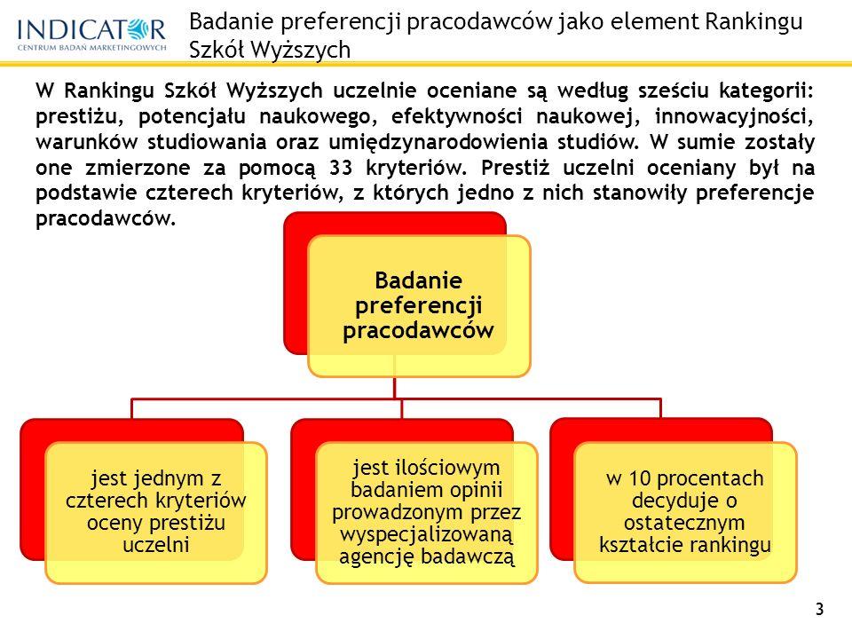 Metoda obliczania wskaźników (3) Ranking III ogólnopolski został wyliczony według kolejnych etapów: 1 1 Obliczenie pozycji każdej ze szkół wyższych w poszczególnych województwach 2 2 Przyporządkowanie rang 3 3 Odnalezienie lidera rankingu i obliczenie rang