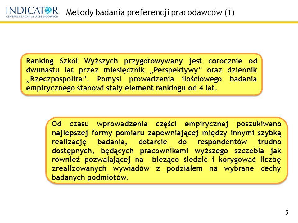 Metody badania preferencji pracodawców (2) W latach 2009-2011 badanie realizowano na łącznej próbie 2827 respondentów metodą wywiadów internetowych (CAWI)* (w tym w I pomiarze 800, w II – 849, w III – 1178).