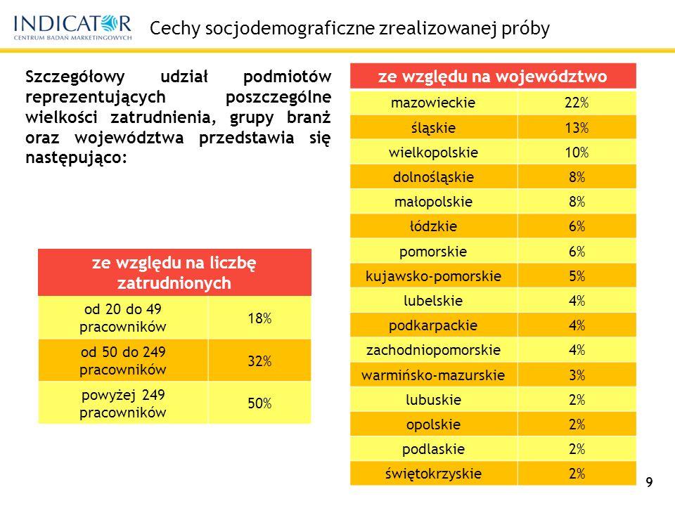 Ranking publicznych i niepublicznych uczelni akademickich dla poszczególnych województw (1) woj.