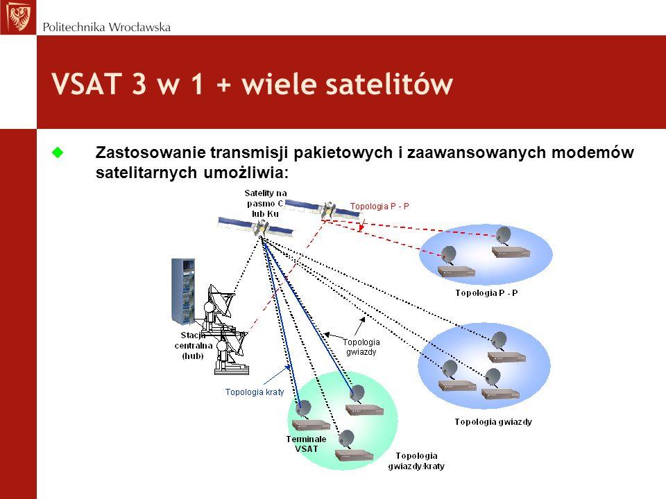 VSAT 3 w 1 + wiele satelitów Zastosowanie transmisji pakietowych i zaawansowanych modemów satelitarnych umożliwia: