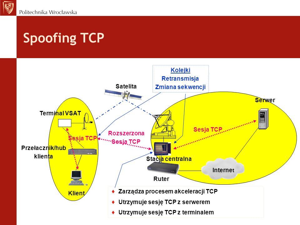 Spoofing TCP Satelita Ruter Stacja centralna Przełacznik/hub klienta Terminal VSAT Klient Rozszerzona Sesja TCP Kolejki Retransmisja Zmiana sekwencji
