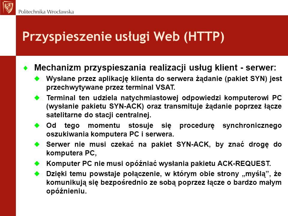 Przyspieszenie usługi Web (HTTP) Mechanizm przyspieszania realizacji usług klient - serwer: Wysłane przez aplikację klienta do serwera żądanie (pakiet