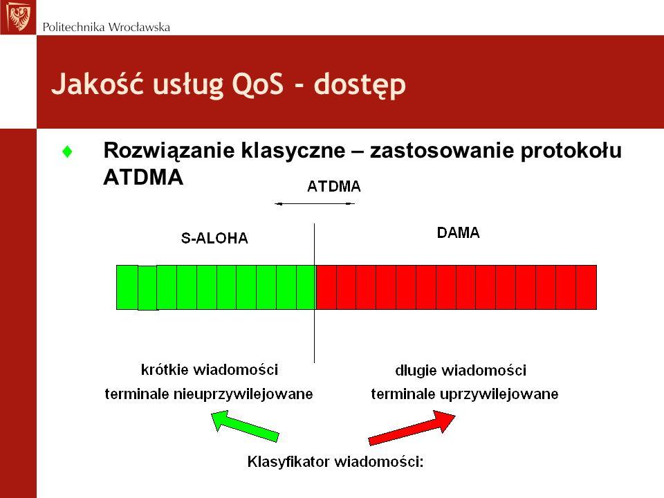 Rozwiązanie klasyczne – zastosowanie protokołu ATDMA Jakość usług QoS - dostęp