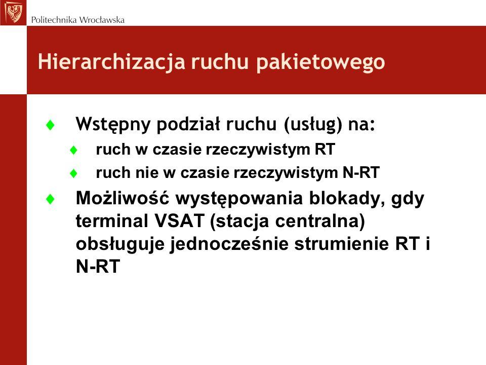 Hierarchizacja ruchu pakietowego Wstępny podział ruchu (usług) na: ruch w czasie rzeczywistym RT ruch nie w czasie rzeczywistym N-RT Możliwość występo