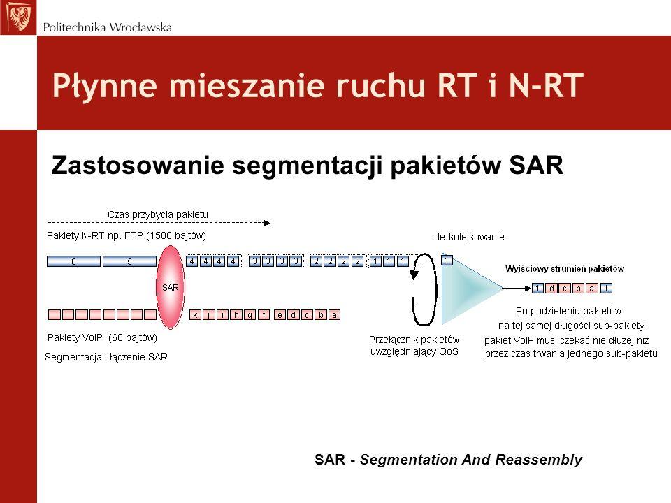 Płynne mieszanie ruchu RT i N-RT Zastosowanie segmentacji pakietów SAR SAR - Segmentation And Reassembly