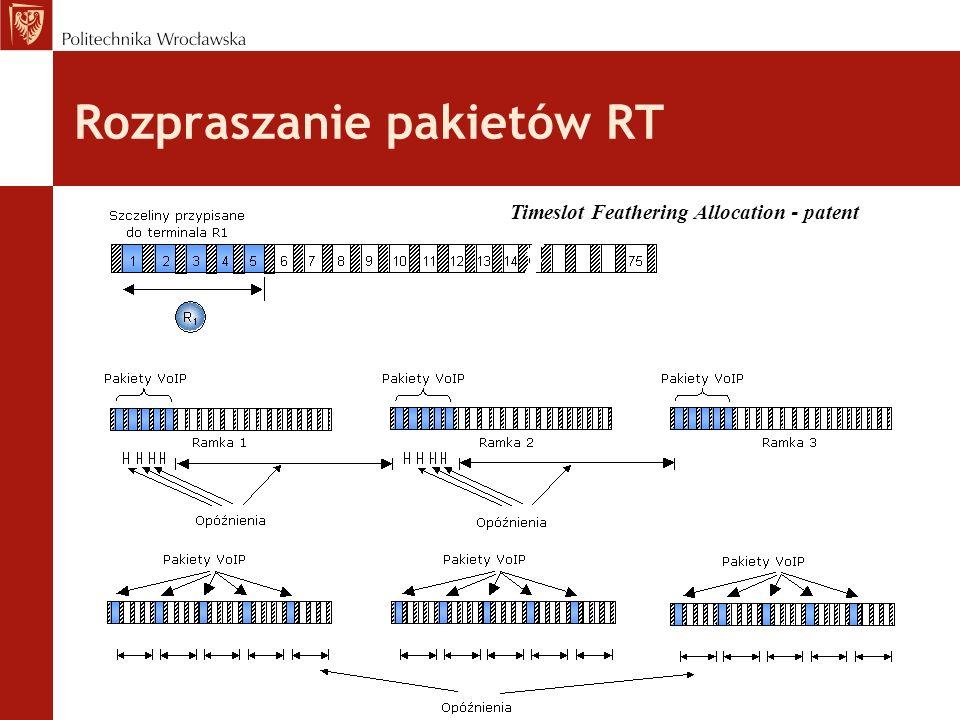 Rozpraszanie pakietów RT Timeslot Feathering Allocation - patent