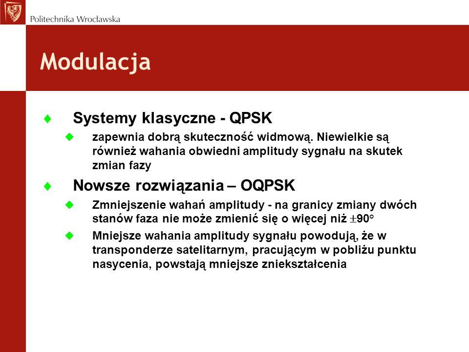 Modulacja Systemy klasyczne - QPSK zapewnia dobrą skuteczność widmową. Niewielkie są również wahania obwiedni amplitudy sygnału na skutek zmian fazy N
