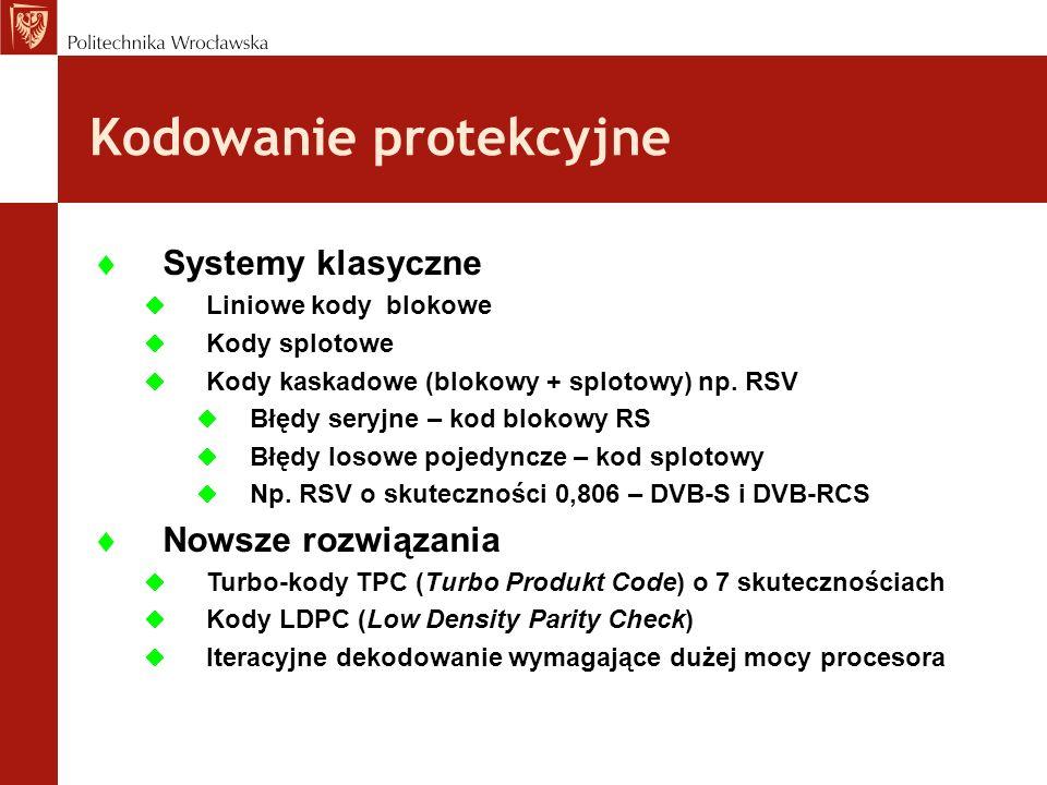 Kodowanie protekcyjne Systemy klasyczne Liniowe kody blokowe Kody splotowe Kody kaskadowe (blokowy + splotowy) np. RSV Błędy seryjne – kod blokowy RS