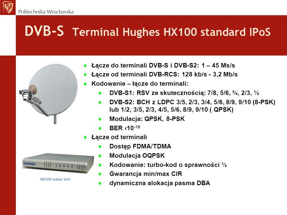 DVB-S Terminal Hughes HX100 standard IPoS Łącze do terminali DVB-S i DVB-S2: 1 – 45 Ms/s Łącze od terminali DVB-RCS: 128 kb/s - 3,2 Mb/s Kodowanie – ł