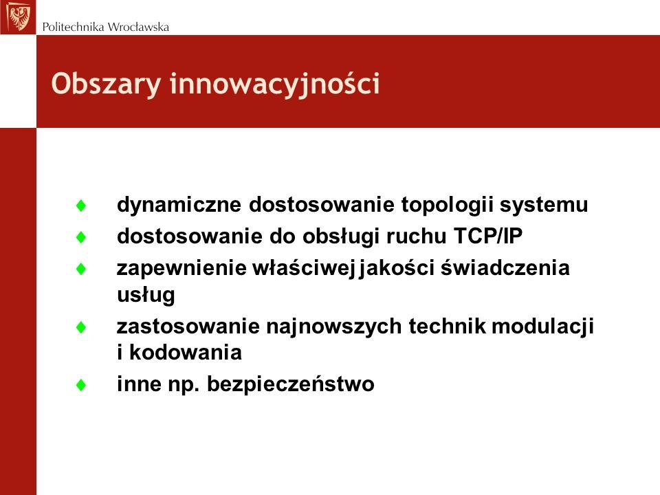 Obszary innowacyjności dynamiczne dostosowanie topologii systemu dostosowanie do obsługi ruchu TCP/IP zapewnienie właściwej jakości świadczenia usług