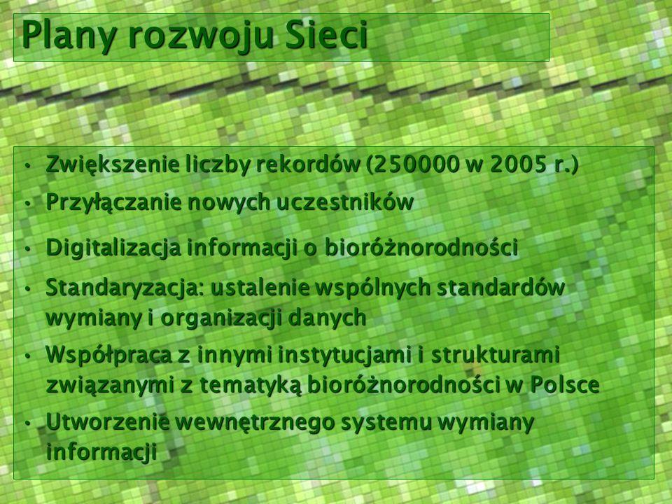 Plany rozwoju Sieci Zwiększenie liczby rekordów (250000 w 2005 r.)Zwiększenie liczby rekordów (250000 w 2005 r.) Przyłączanie nowych uczestnikówPrzyłączanie nowych uczestników Digitalizacja informacji o bioróżnorodnościDigitalizacja informacji o bioróżnorodności Standaryzacja: ustalenie wspólnych standardów wymiany i organizacji danychStandaryzacja: ustalenie wspólnych standardów wymiany i organizacji danych Współpraca z innymi instytucjami i strukturami związanymi z tematyką bioróżnorodności w PolsceWspółpraca z innymi instytucjami i strukturami związanymi z tematyką bioróżnorodności w Polsce Utworzenie wewnętrznego systemu wymiany informacjiUtworzenie wewnętrznego systemu wymiany informacji