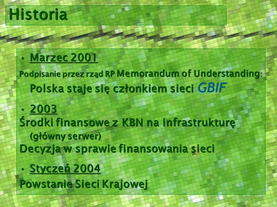 Historia Marzec 2001Marzec 2001 Podpisanie przez rząd RP Memorandum of Understanding : Polska staje się członkiem sieci 20032003 Środki finansowe z KBN na infrastrukturę (główny serwer) Decyzja w sprawie finansowania sieci Styczeń 2004Styczeń 2004 Powstanie Sieci Krajowej GBIF
