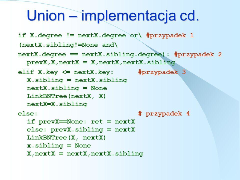 Union – implementacja cd. if X.degree != nextX.degree or\ #przypadek 1 (nextX.sibling!=None and\ nextX.degree == nextX.sibling.degree): #przypadek 2 p