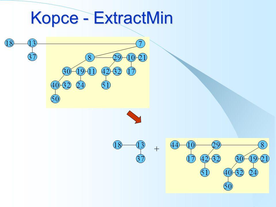 Kopce - ExtractMin 18 13 37 7 21 10 17 29 32 42 51 8 11 19 24 30 32 40 50 44 10 17 29 32 42 51 8 21 19 24 30 32 40 50 18 13 37 +