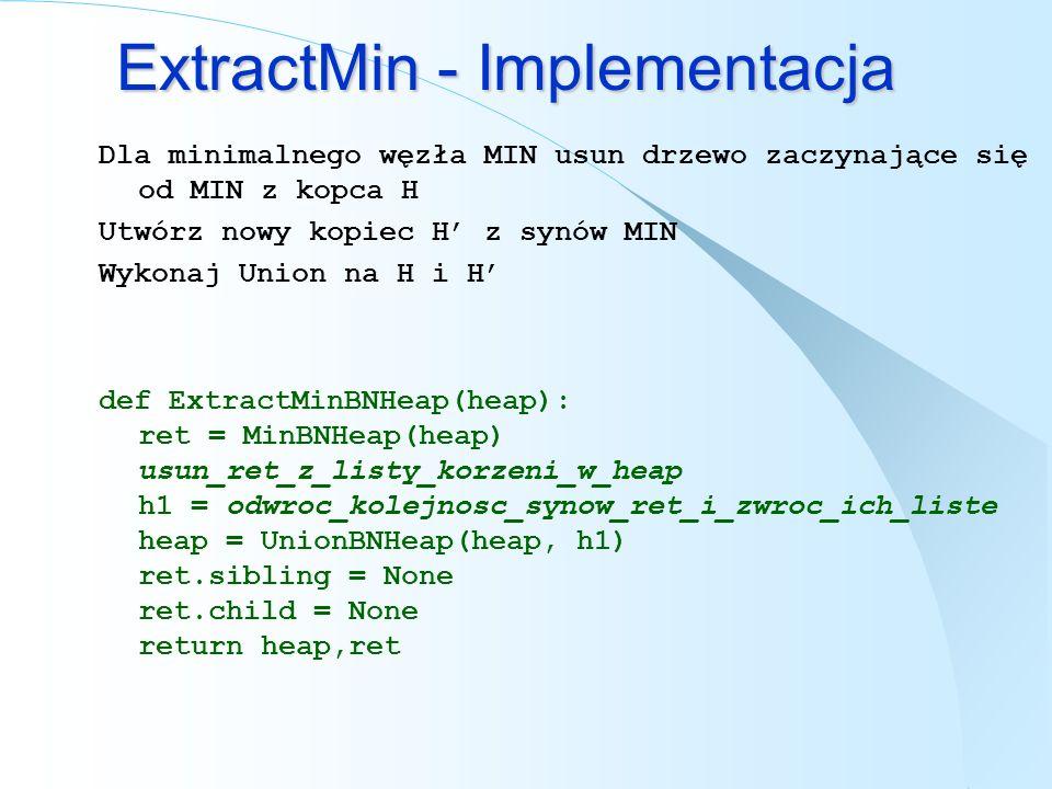 ExtractMin - Implementacja Dla minimalnego węzła MIN usun drzewo zaczynające się od MIN z kopca H Utwórz nowy kopiec H z synów MIN Wykonaj Union na H