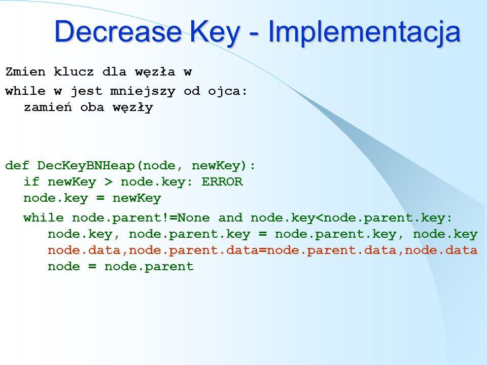 Decrease Key - Implementacja Zmien klucz dla węzła w while w jest mniejszy od ojca: zamień oba węzły def DecKeyBNHeap(node, newKey): if newKey > node.