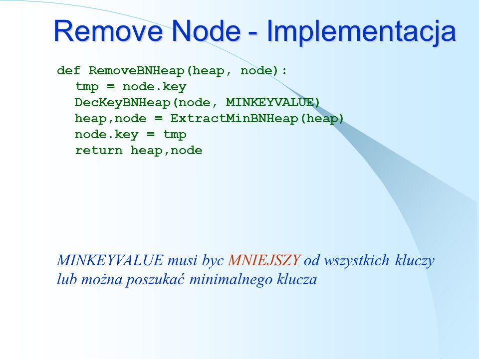 Remove Node - Implementacja def RemoveBNHeap(heap, node): tmp = node.key DecKeyBNHeap(node, MINKEYVALUE) heap,node = ExtractMinBNHeap(heap) node.key =