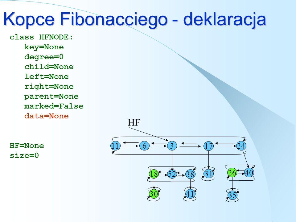 52 Kopce Fibonacciego - deklaracja class HFNODE: key=None degree=0 child=None left=None right=None parent=None marked=False data=None HF=None size=0 1