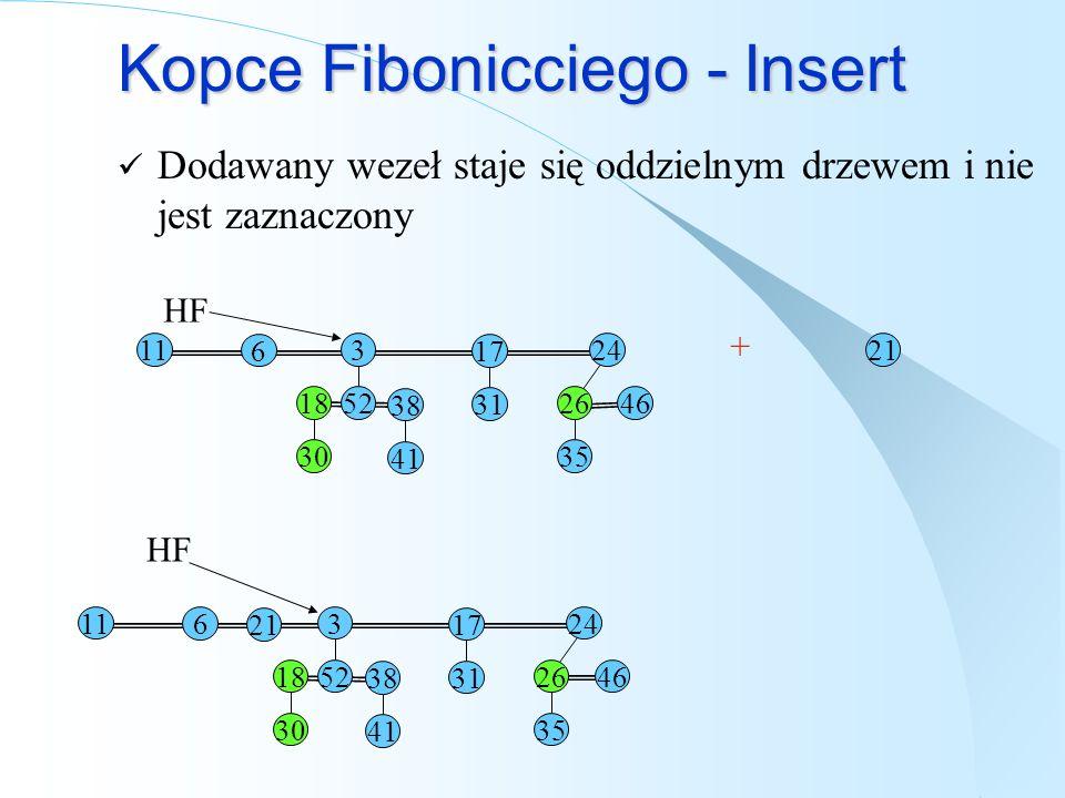 Kopce Fibonicciego - Insert Dodawany wezeł staje się oddzielnym drzewem i nie jest zaznaczony 11 26 35 24 46 HF 6 38 41 18 3030 3 52 17 31 21 11 26 35